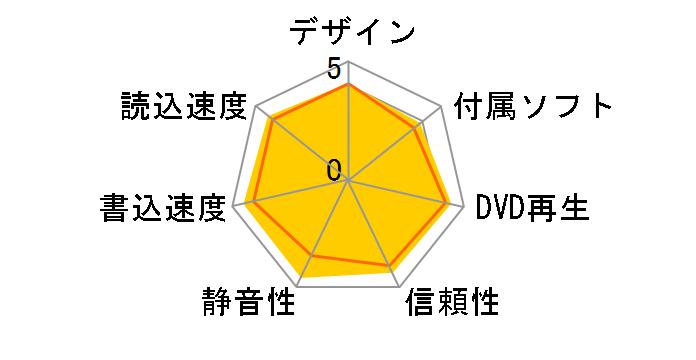 IHAS324-32のユーザーレビュー