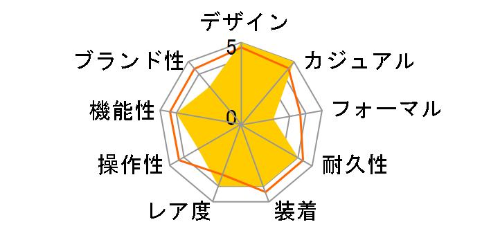 �X�s�[�h�}�X�^�[ �f�C�g 323.30.40.40.02.001�̃��[�U�[���r���[