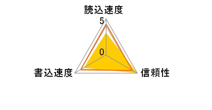 RP-SDW32GJ1K (32GB)�̃��[�U�[���r���[