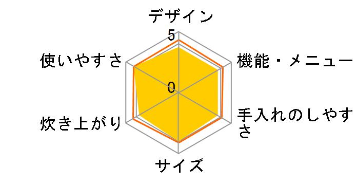 RZ-JP10Jのユーザーレビュー