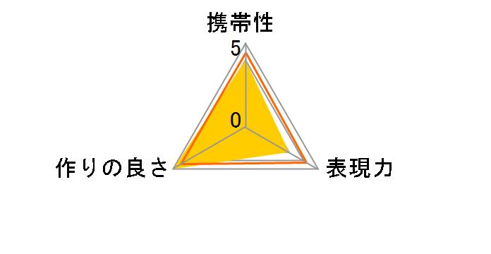 フォーサーズアダプター MMF-1のユーザーレビュー