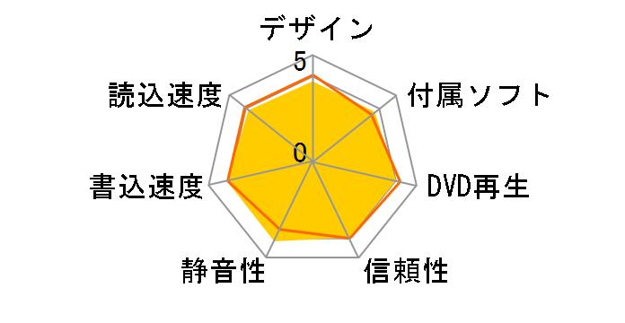 DVSM-X24U2Vのユーザーレビュー