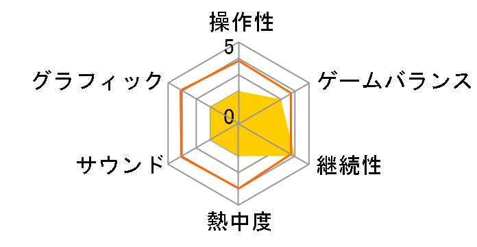 太閤立志伝V (PSP)のユーザーレビュー