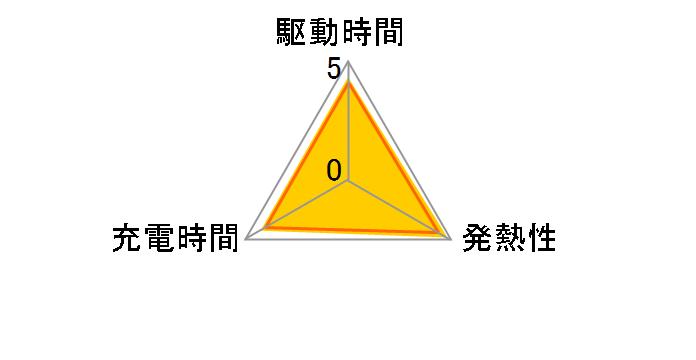 DB-65のユーザーレビュー