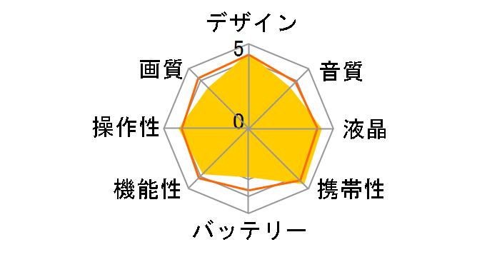 Xacti DMX-CG11のユーザーレビュー