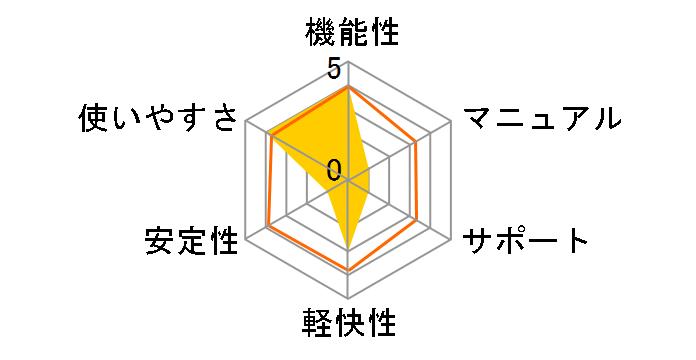 いきなりPDF EDIT 7のユーザーレビュー