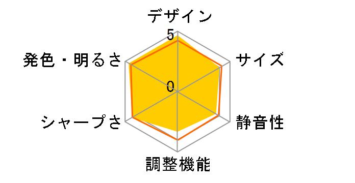 dreamio EH-DM3Sのユーザーレビュー