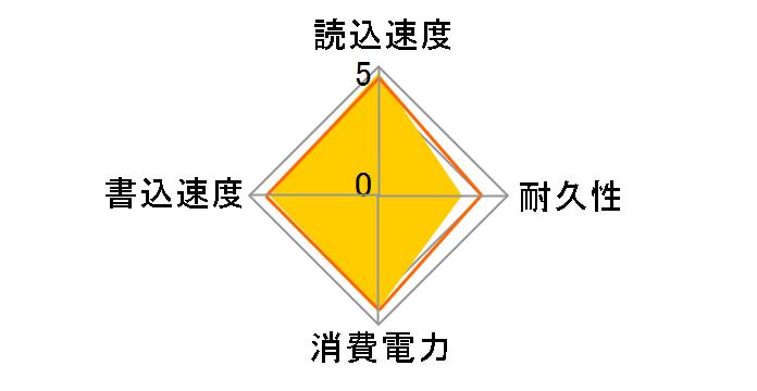 CSSD-SM64NJ2のユーザーレビュー