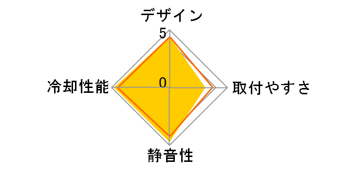 MUGEN∞2 無限2 リビジョンB SCMG-2100のユーザーレビュー
