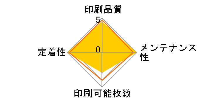 CRG-418BLKVP (�u���b�N)�̃��[�U�[���r���[