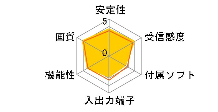 DT-H10/U7のユーザーレビュー