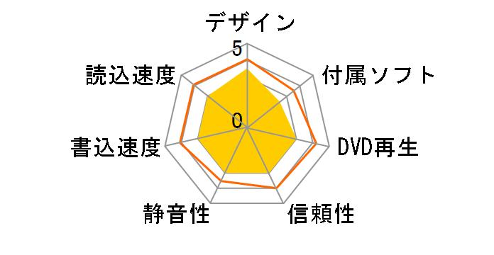 TS8XDVDRW-Wのユーザーレビュー