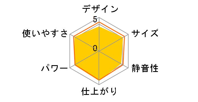 JP510のユーザーレビュー