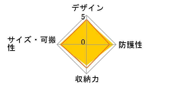 DMW-CG3-Kのユーザーレビュー