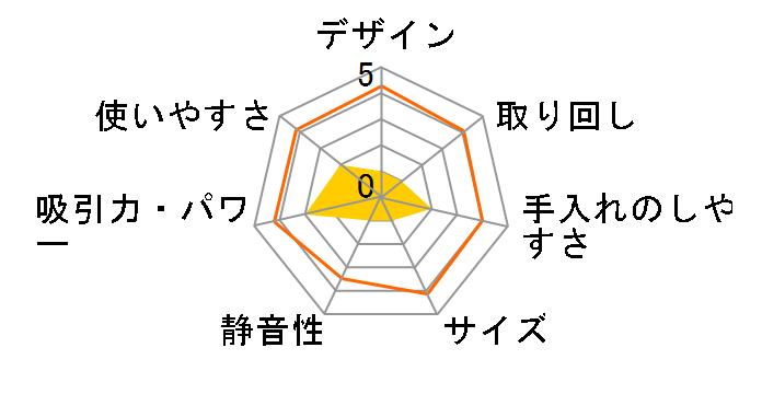 CV-G104Cのユーザーレビュー