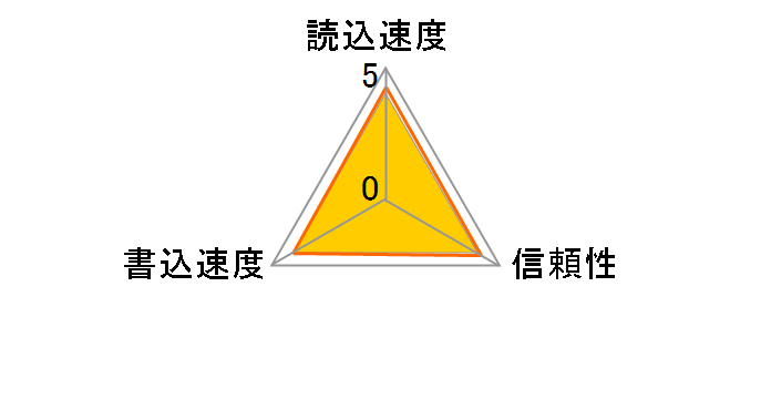 SF-2N1 (2GB)�̃��[�U�[���r���[