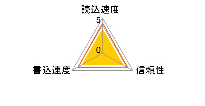 SF-4N4 (4GB)のユーザーレビュー