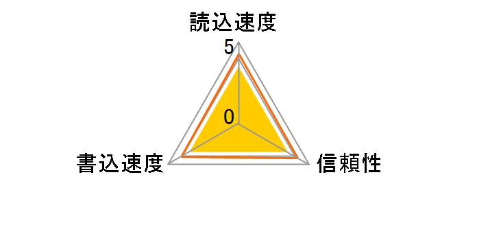 SF-4N4 (4GB)�̃��[�U�[���r���[