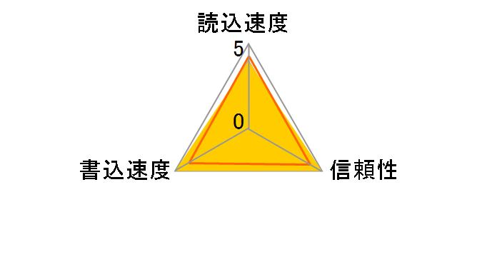 SR-4A4 (4GB)のユーザーレビュー