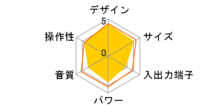 CFD-E501�̃��[�U�[���r���[