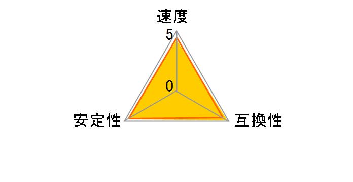 SODIMM DDR3 PC3-8500 4GBのユーザーレビュー