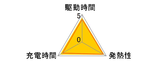 LP-E8のユーザーレビュー