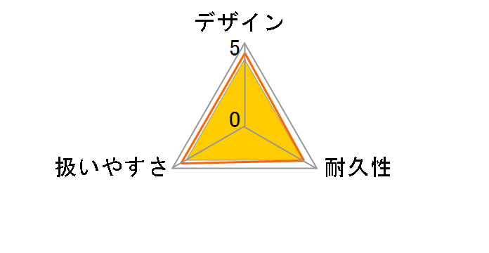 EF23H [60Hz専用(西日本)]のユーザーレビュー