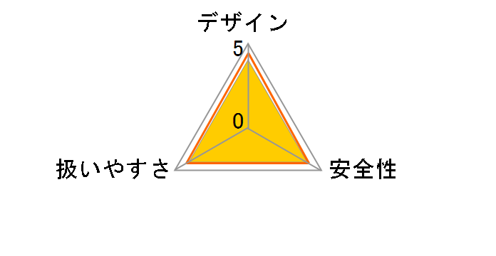 FCJ65V3�̃��[�U�[���r���[