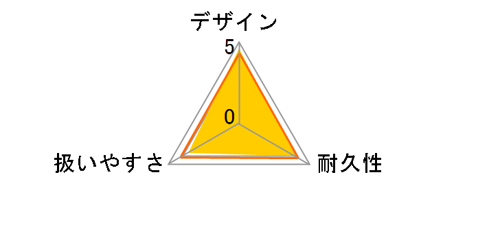 RESV-1010�̃��[�U�[���r���[