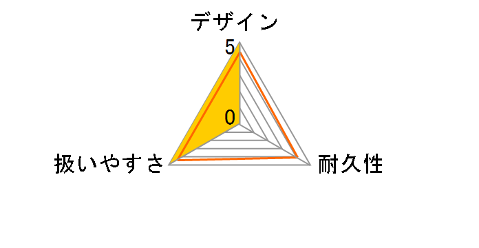 MGC900GB�̃��[�U�[���r���[