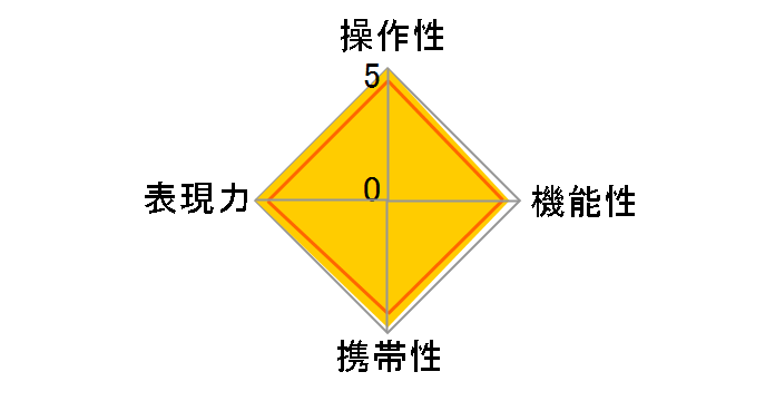 �J�[���c�@�C�X Distagon T* 2.8/21 ZF.2