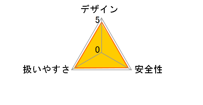 TD021DSW�̃��[�U�[���r���[