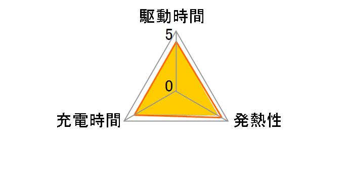 BN-VG114のユーザーレビュー