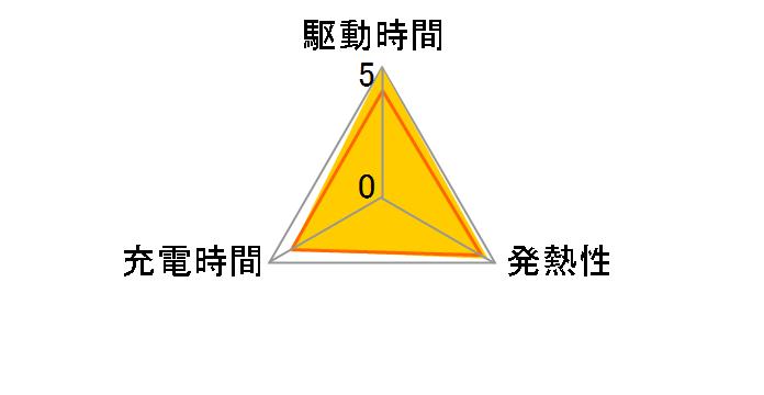 BN-VG121のユーザーレビュー
