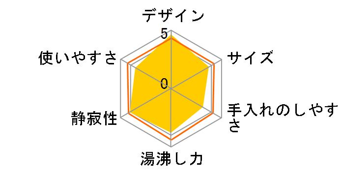 SJM020Jのユーザーレビュー