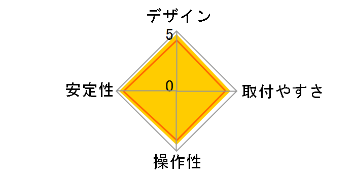 45-241-026 LX デスクマウントアームのユーザーレビュー