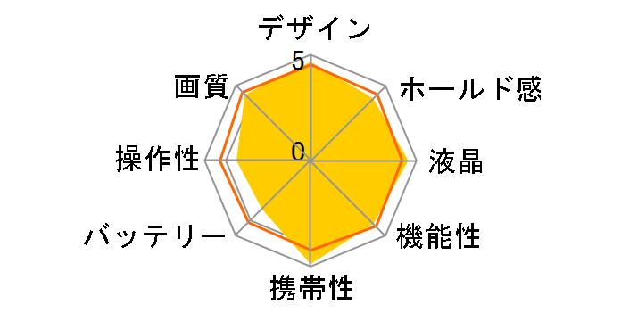 α NEX-5A 薄型広角レンズキットのユーザーレビュー