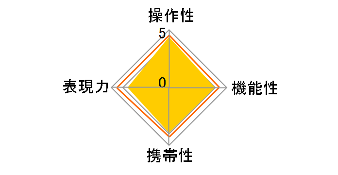 E18-55mm F3.5-5.6 OSS SEL1855�̃��[�U�[���r���[