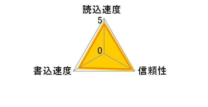 MS-HX16A (16GB)のユーザーレビュー