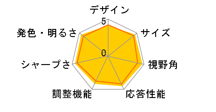 Diamondcrysta WIDE RDT232WX(BK) [23インチ]のユーザーレビュー