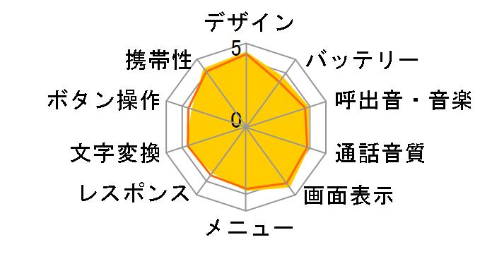 SoftBank 941SCのユーザーレビュー