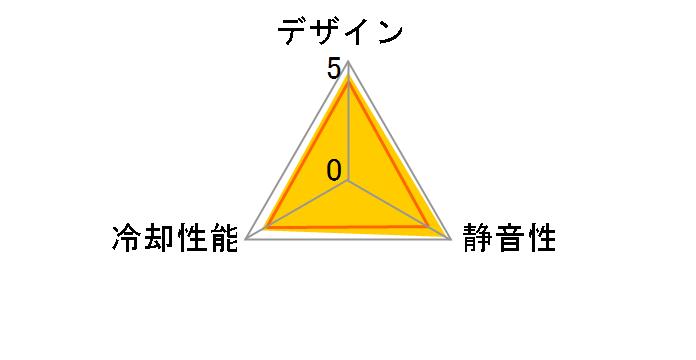 TK-CLN72Uのユーザーレビュー