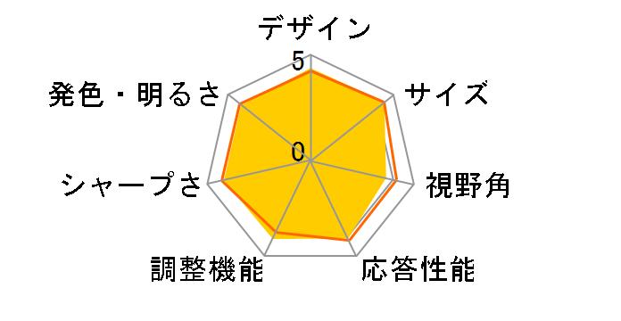 Diamondcrysta WIDE RDT271WM(BK) [27インチ]のユーザーレビュー
