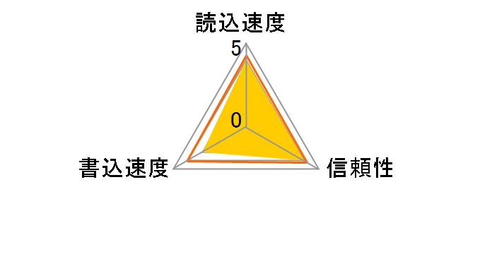 SDHC-016G-C6 [16GB]のユーザーレビュー
