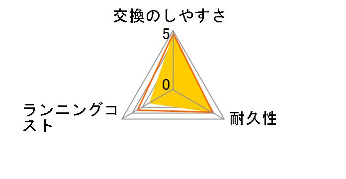 F/C70S-3�̃��[�U�[���r���[
