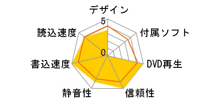 DVR-217J バルク [ベージュ]のユーザーレビュー