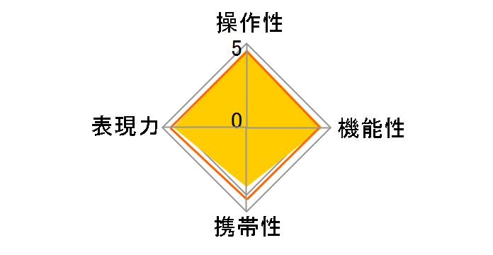 AT-X 16-28 F2.8 PRO FX 16-28mm F2.8 [ニコン用]のユーザーレビュー