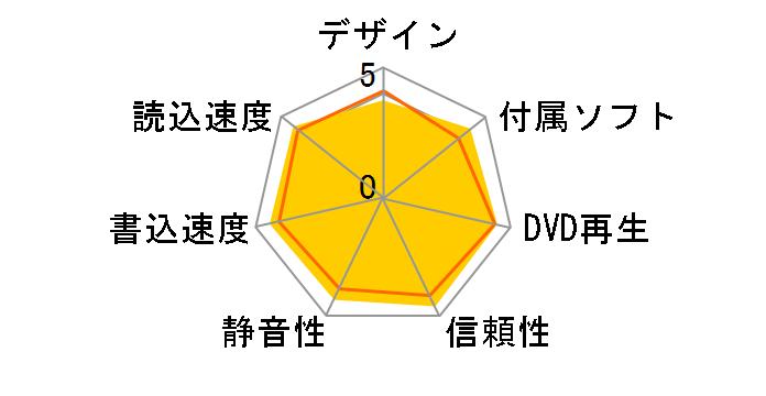BR3D-PI12FBS-BKのユーザーレビュー