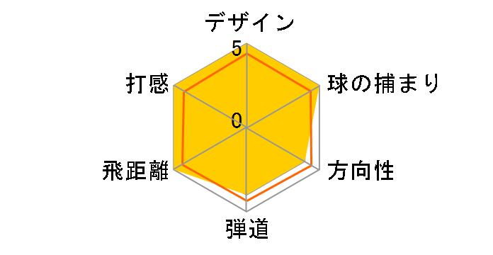 R9 SUPERTRI ドライバー [TourAD DI-6 フレックス:S ロフト:9.5]のユーザーレビュー