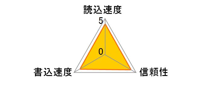 TS32GSDHC10 [32GB]のユーザーレビュー